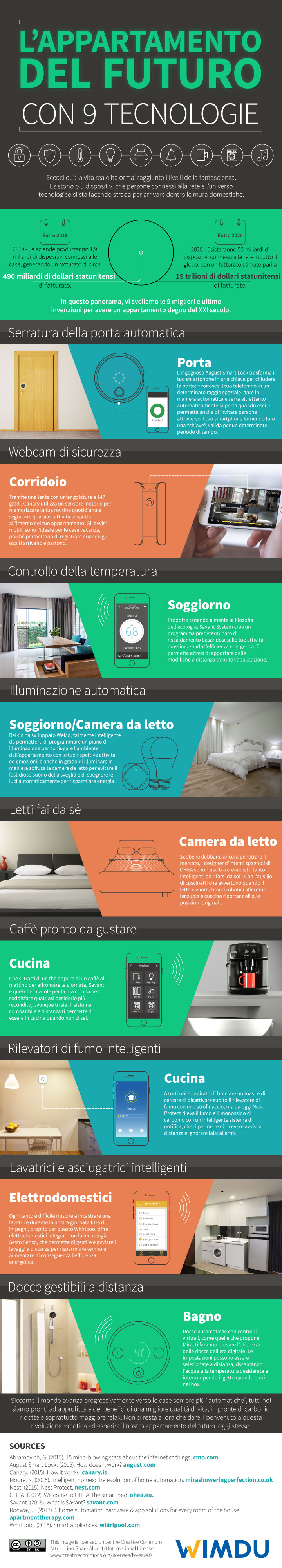 9-amazing-gadgets-for-your-apartment(Italian) (2)